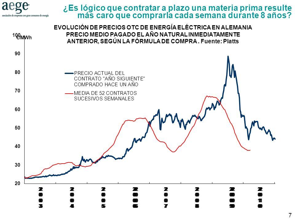 8 Los precios de los distintos mercados parecía que se aproximaban, pero…