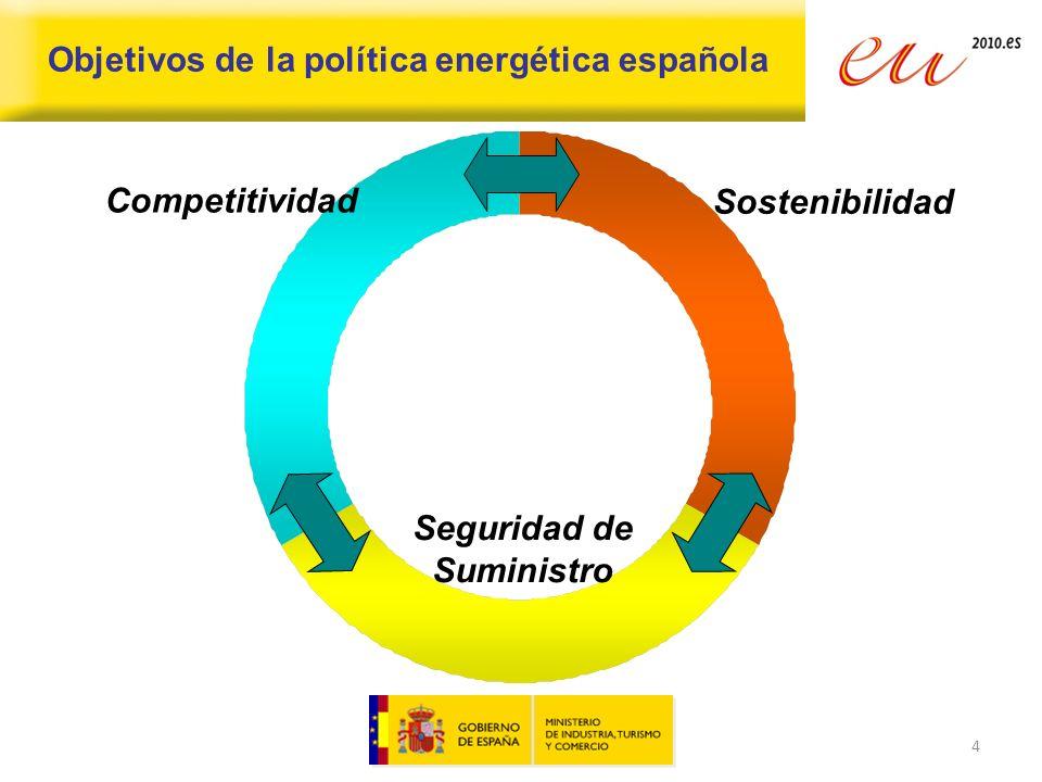 Medidas a nivel de la UE Algunas medidas importantes a nivel europeo: 1)Tratado de Lisboa, nuevo artículo 176 A: En el marco del establecimiento o del funcionamiento del mercado interior y atendiendo a la necesidad de preservar y mejorar el medio ambiente, la política energética de la Unión tendrá por objetivo, con un espíritu de solidaridad entre los Estados miembros: a) garantizar el funcionamiento del mercado de la energía; b) garantizar la seguridad del abastecimiento energético en la Unión; c) fomentar la eficiencia energética y el ahorro energético así como el desarrollo de energías nuevas y renovables; y d) fomentar la interconexión de las redes energéticas.