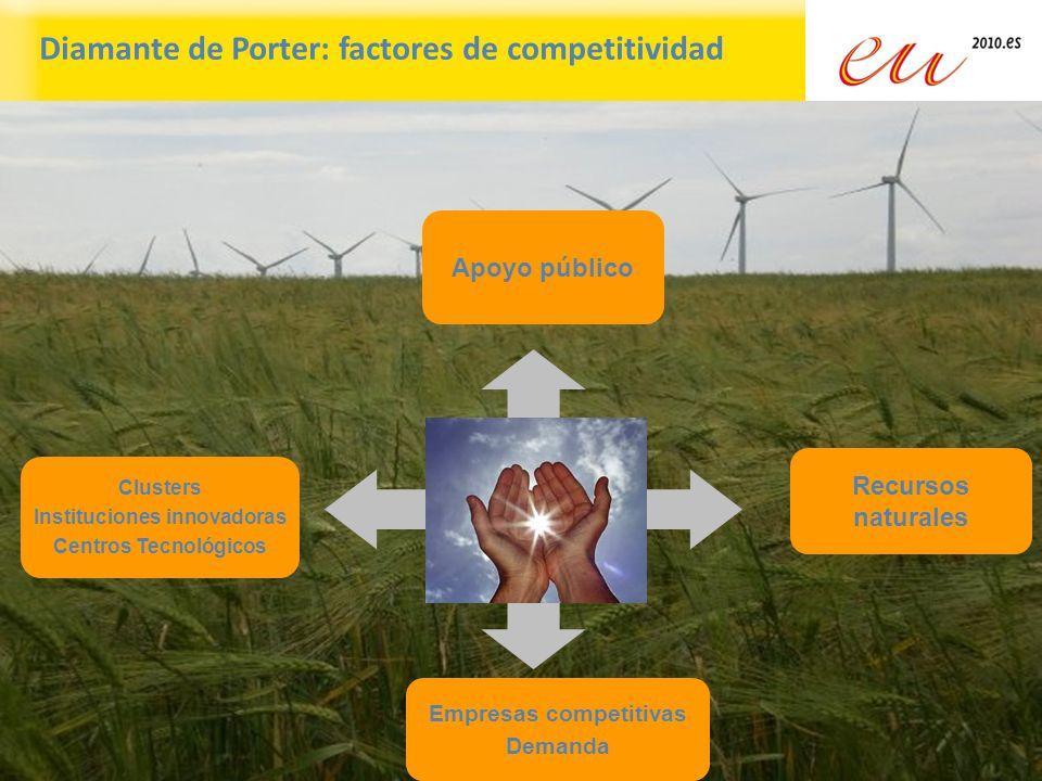Plan de Energías renovables (2005-2010) Objetivos ambiciosos para 2010: – Eólica: 20,155 MW – Solar fotovoltaica: 400 MW – Termosolar: 500 MW – Biogas: 235 MW – Biomasa: 2,039 MW – Hidroeléctrica (<10 MW): 2,199 MW – Hidroeléctrica (10 MW to 50 MW): 3,257 MW 7