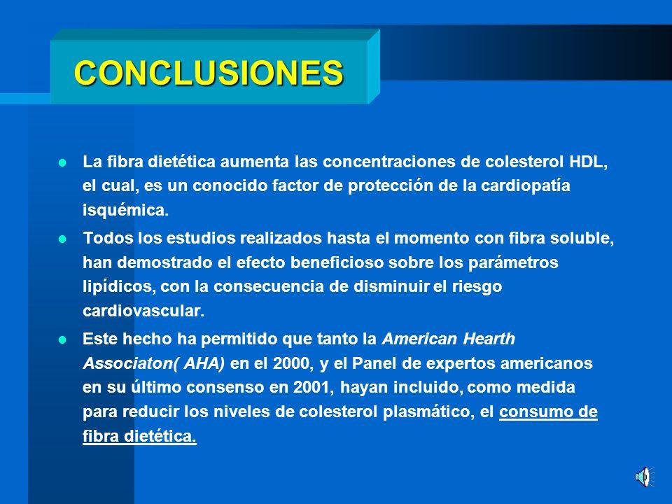 DISCUSIÓN De estos datos se desprende que la fibra soluble( Plantago ovata) produce una reducción beneficiosa de ambos cocientes.