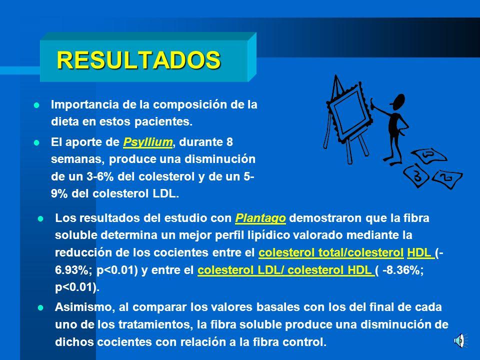 RESULTADOS Importancia de la composición de la dieta en estos pacientes.