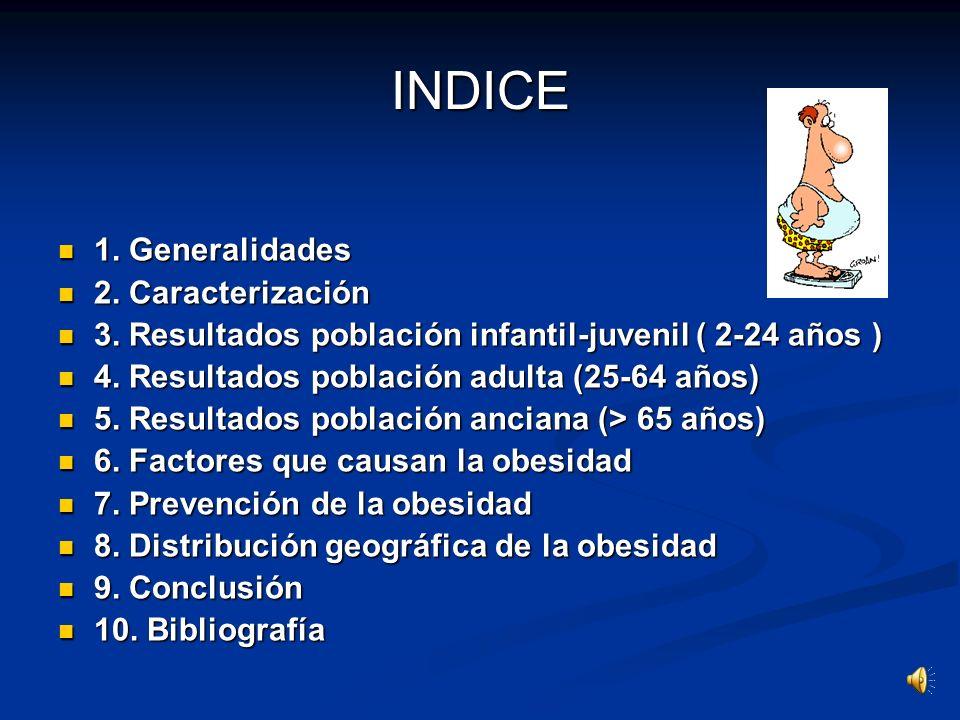 INDICE 1.Generalidades 1. Generalidades 2. Caracterización 2.