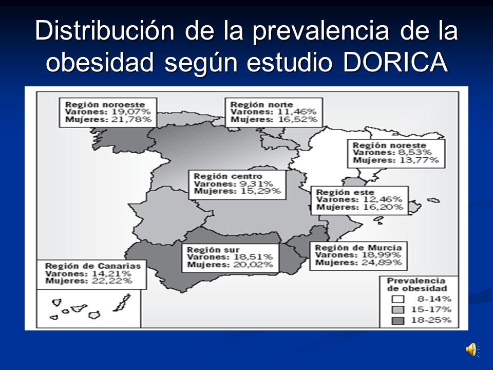 8. Distribución geográfica de la obesidad Según el mapa de España vemos cómo existen una elevada prevalencia de la obesidad en el prevalencia de la ob