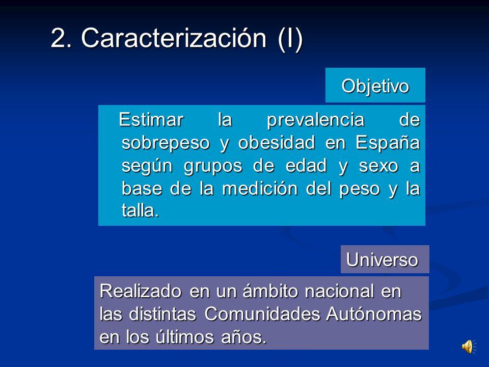 Estimar la prevalencia de sobrepeso y obesidad en España según grupos de edad y sexo a base de la medición del peso y la talla.