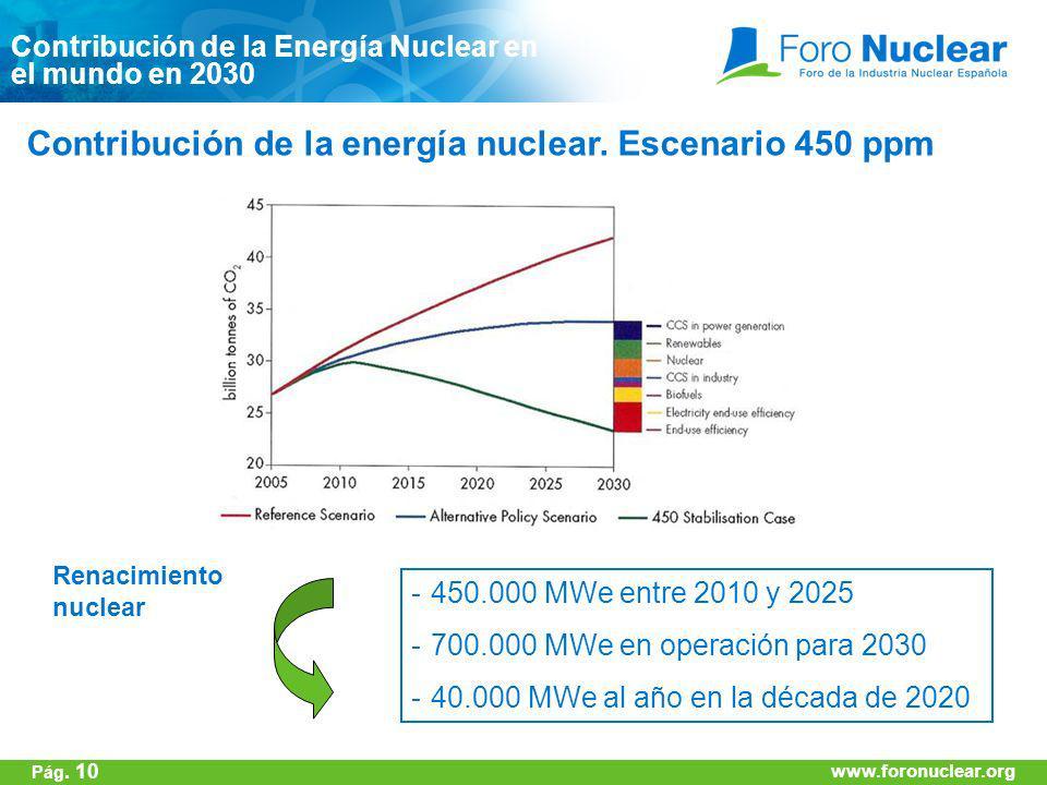 www.foronuclear.org Contribución de la energía nuclear. Escenario 450 ppm -450.000 MWe entre 2010 y 2025 -700.000 MWe en operación para 2030 -40.000 M
