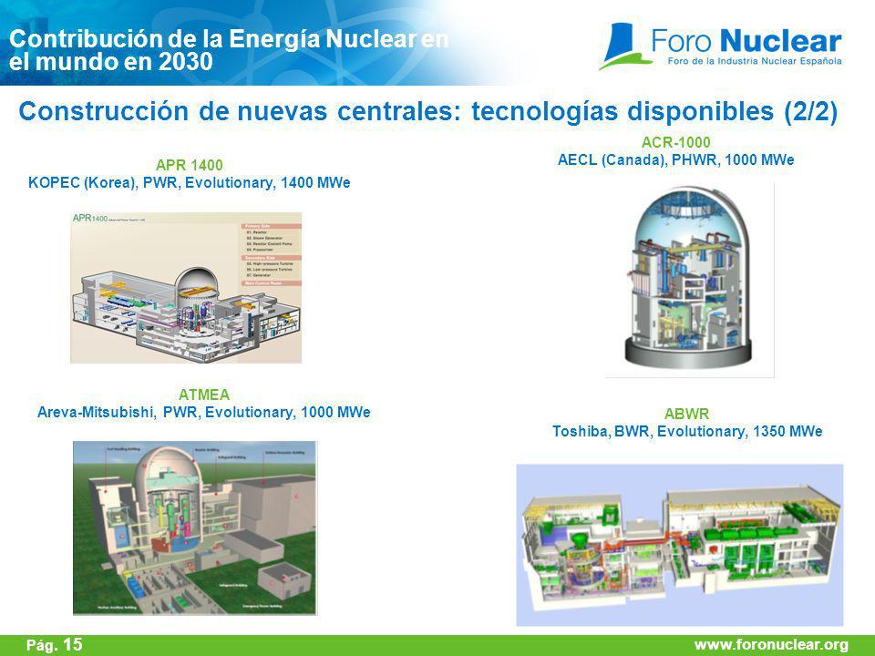 www.foronuclear.org ABWR Toshiba, BWR, Evolutionary, 1350 MWe ATMEA Areva-Mitsubishi, PWR, Evolutionary, 1000 MWe ACR-1000 AECL (Canada), PHWR, 1000 M
