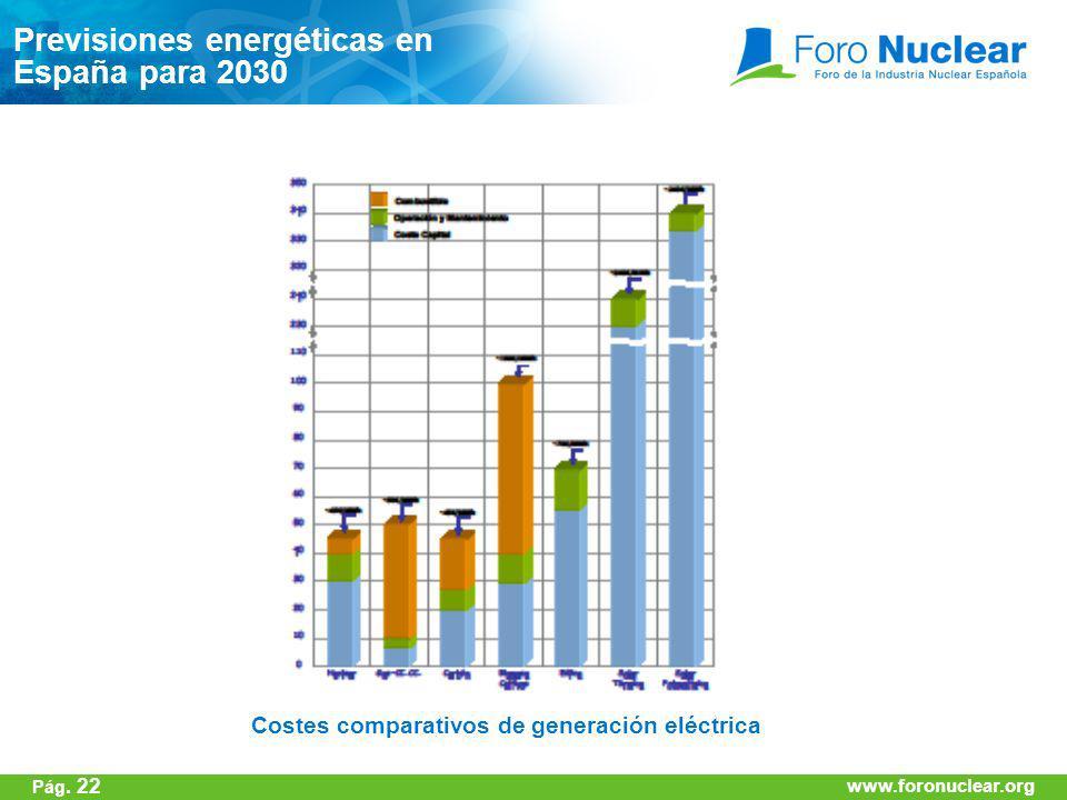 www.foronuclear.org Costes comparativos de generación eléctrica Previsiones energéticas en España para 2030 www.foronuclear.org Pág. 22
