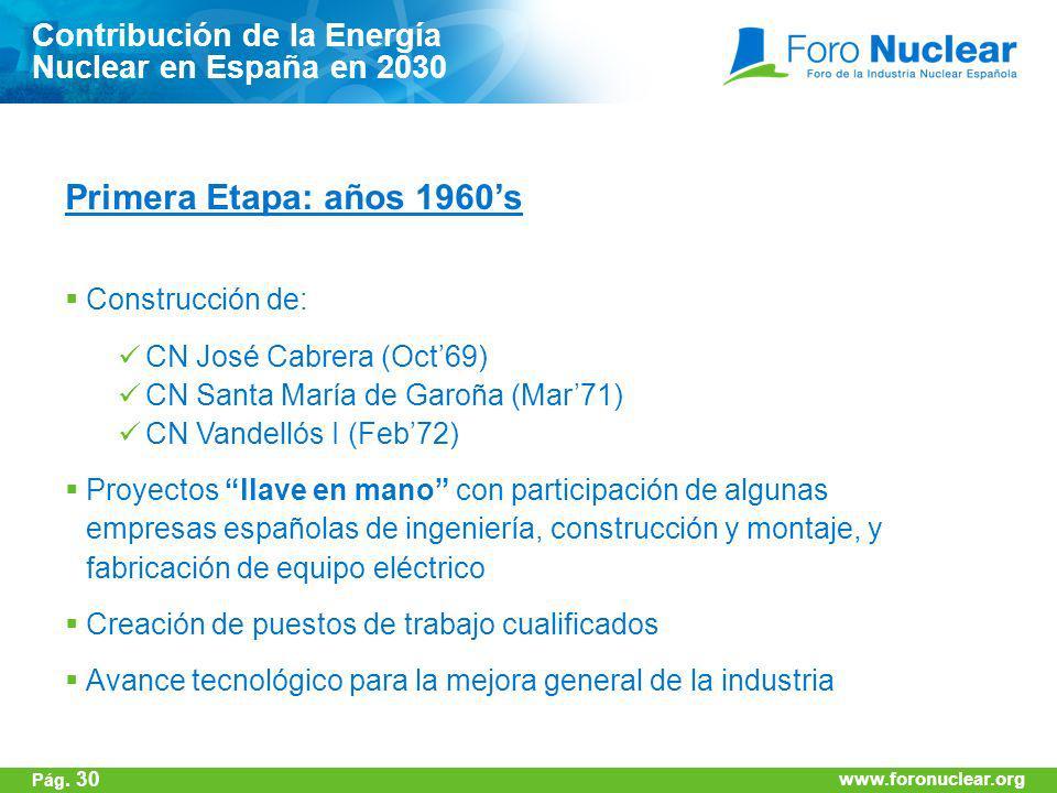 www.foronuclear.org Primera Etapa: años 1960s Construcción de: CN José Cabrera (Oct69) CN Santa María de Garoña (Mar71) CN Vandellós I (Feb72) Proyect