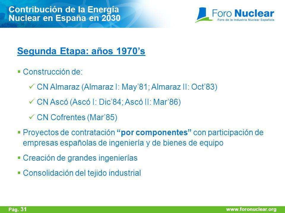 www.foronuclear.org Segunda Etapa: años 1970s Construcción de: CN Almaraz (Almaraz I: May81; Almaraz II: Oct83) CN Ascó (Ascó I: Dic84; Ascó II: Mar86