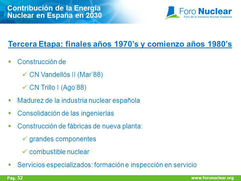 www.foronuclear.org Tercera Etapa: finales años 1970s y comienzo años 1980s Construcción de CN Vandellós II (Mar88) CN Trillo I (Ago88) Madurez de la