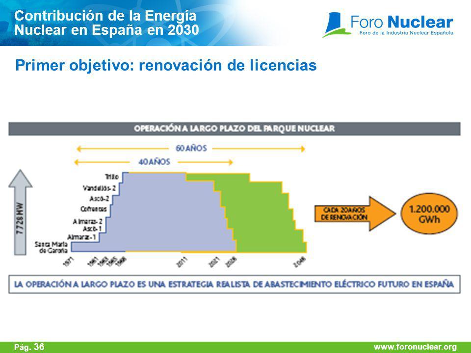www.foronuclear.org Primer objetivo: renovación de licencias Contribución de la Energía Nuclear en España en 2030 www.foronuclear.org Pág. 36