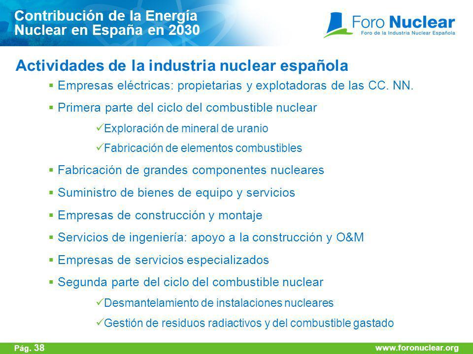 www.foronuclear.org Actividades de la industria nuclear española Empresas eléctricas: propietarias y explotadoras de las CC. NN. Primera parte del cic
