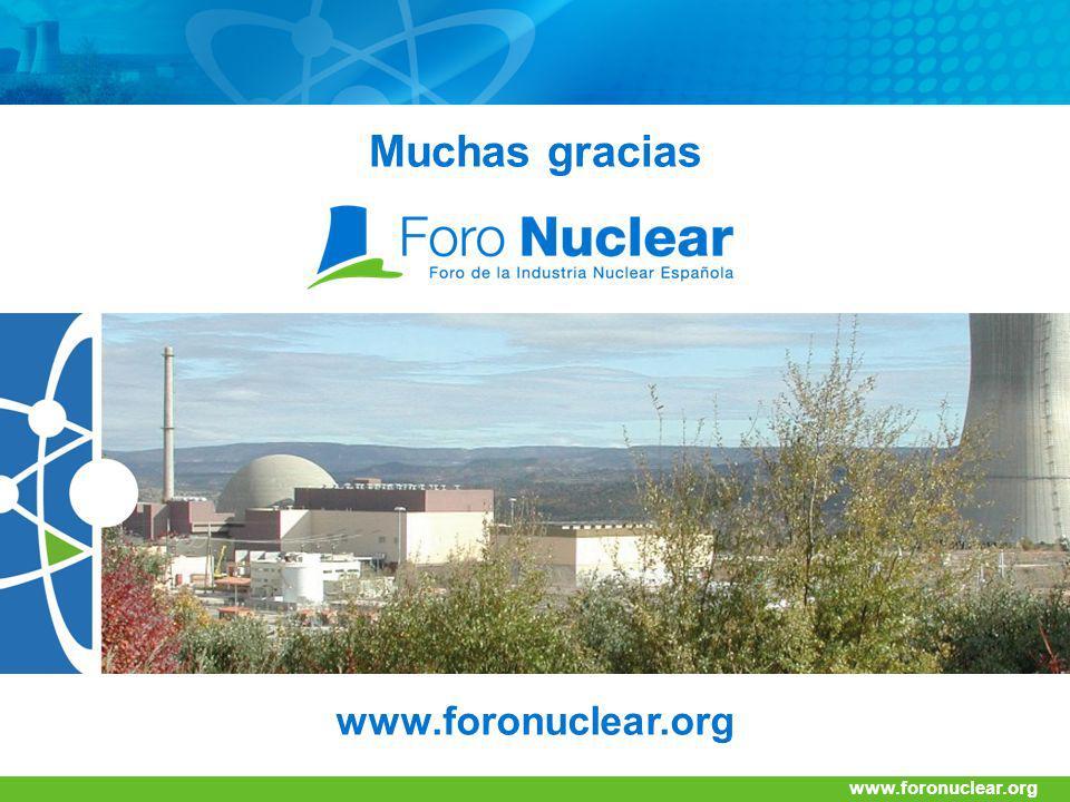 www.foronuclear.org Muchas gracias www.foronuclear.org