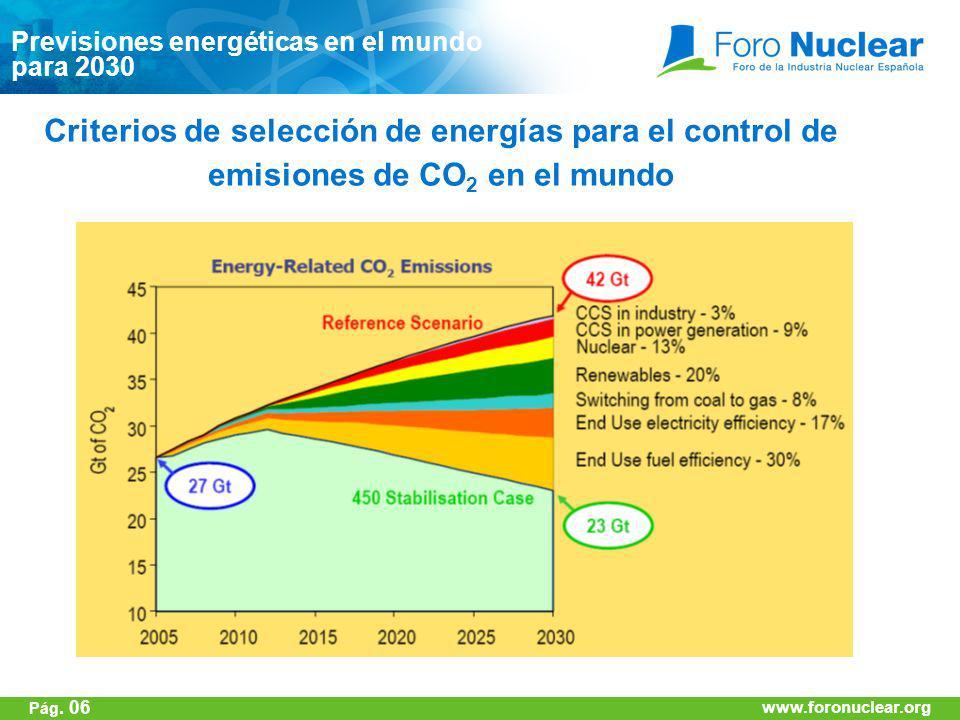 www.foronuclear.org Criterios de selección de energías para el control de emisiones de CO 2 en el mundo Previsiones energéticas en el mundo para 2030