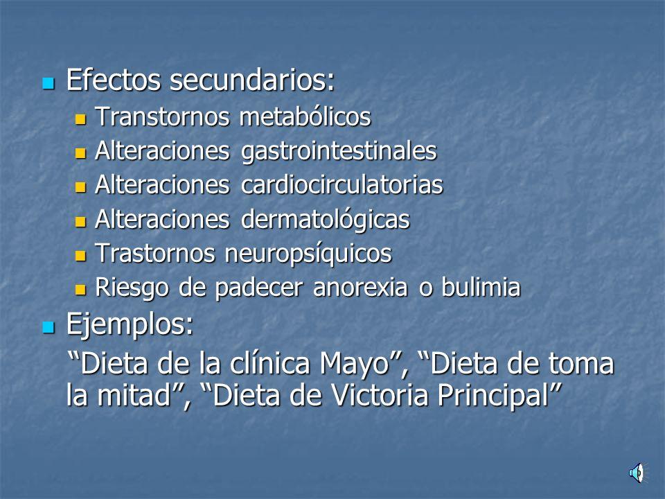Hipocalóricas desequilibradas Consisten en disminuir drásticamente la ingesta Consisten en disminuir drásticamente la ingesta Consiguen una disminució