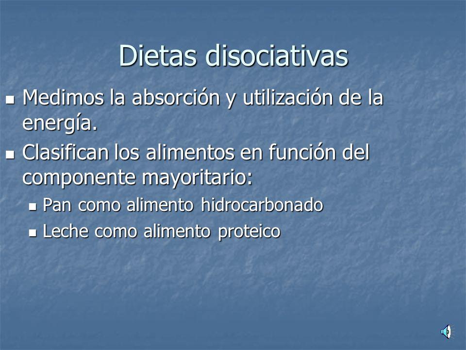 Dietas disociativas Los alimentos no engordan por si mismos sino al consumirlos de forma inadecuada Los alimentos no engordan por si mismos sino al co