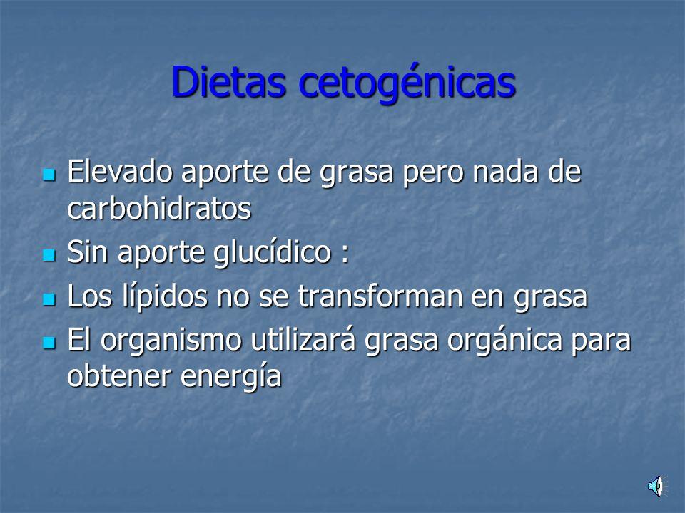 Dietas excluyentes Eliminan de la dieta algún nutriente Eliminan de la dieta algún nutriente Tipos: Tipos: Dietas cetogénicas: ricas en grasa sin hidr