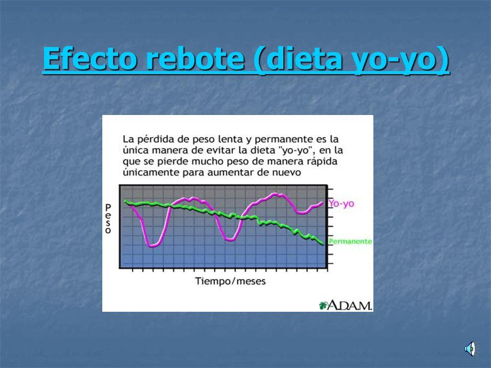 Fórmulas dietéticas Sustituyen todas o alguna comida por un preparado comercial Sustituyen todas o alguna comida por un preparado comercial Contienen