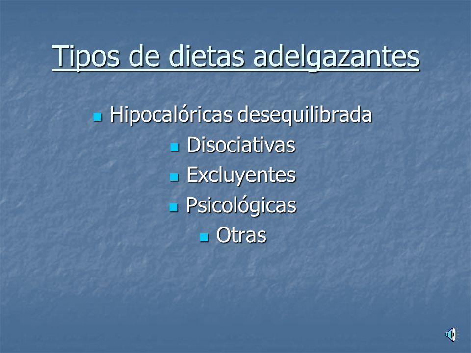 Tipos de dietas adelgazantes Hipocalóricas desequilibrada Hipocalóricas desequilibrada Disociativas Disociativas Excluyentes Excluyentes Psicológicas Psicológicas Otras Otras
