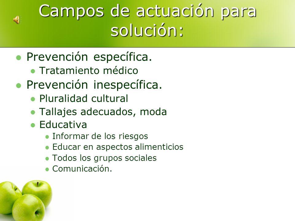 Campos de actuación para solución: Prevención específica.