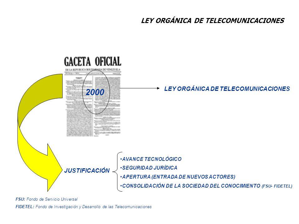 JUSTIFICACIÓN LEY ORGÁNICA DE TELECOMUNICACIONES AVANCE TECNOLÓGICO SEGURIDAD JURÍDICA APERTURA (ENTRADA DE NUEVOS ACTORES) CONSOLIDACIÓN DE LA SOCIED