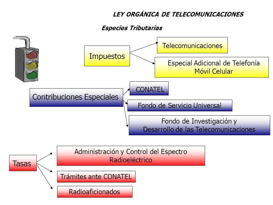 LEY ORGÁNICA DE TELECOMUNICACIONES Especial Adicional de Telefonía Móvil Celular Impuestos Telecomunicaciones Contribuciones Especiales CONATEL Fondo
