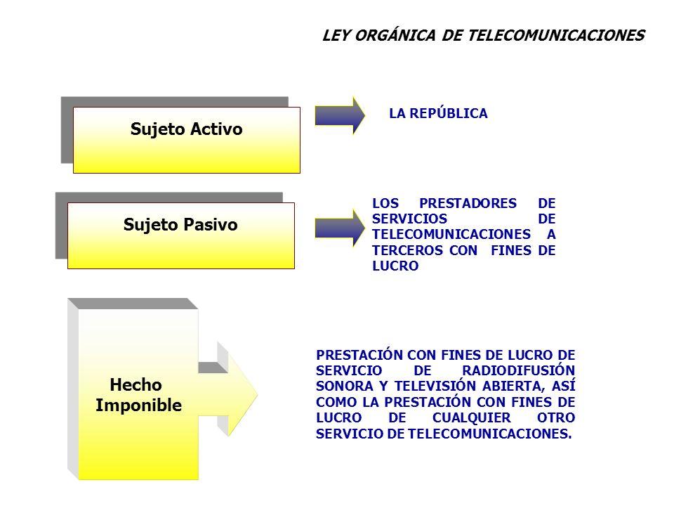 Sujeto Pasivo LA REPÚBLICA Sujeto Activo LOS PRESTADORES DE SERVICIOS DE TELECOMUNICACIONES A TERCEROS CON FINES DE LUCRO Hecho Imponible PRESTACIÓN C
