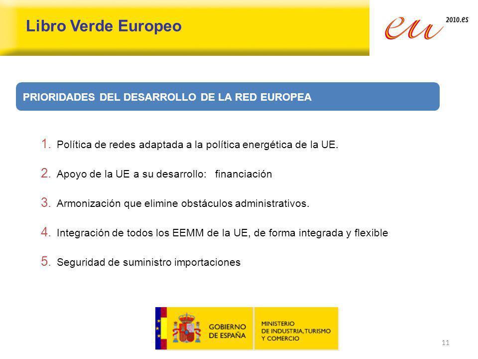 11 Libro Verde Europeo 1. Política de redes adaptada a la política energética de la UE. 2. Apoyo de la UE a su desarrollo: financiación 3. Armonizació