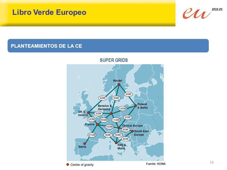 14 Libro Verde Europeo PLANTEAMIENTOS DE LA CE SUPER GRIDS Fuente: KEMA