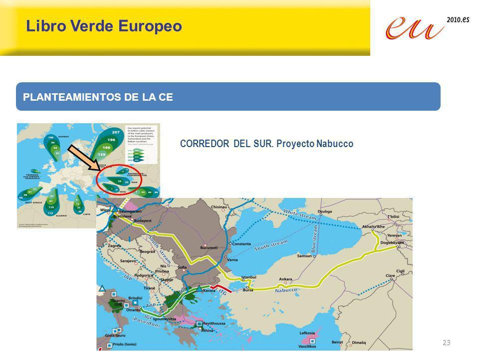 23 Libro Verde Europeo PLANTEAMIENTOS DE LA CE CORREDOR DEL SUR. Proyecto Nabucco