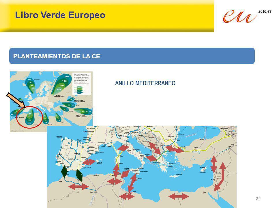 24 Libro Verde Europeo PLANTEAMIENTOS DE LA CE ANILLO MEDITERRANEO