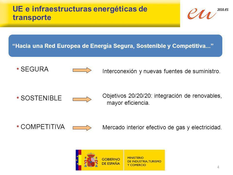 4 UE e infraestructuras energéticas de transporte SEGURA SOSTENIBLE COMPETITIVA Hacia una Red Europea de Energía Segura, Sostenible y Competitiva... I