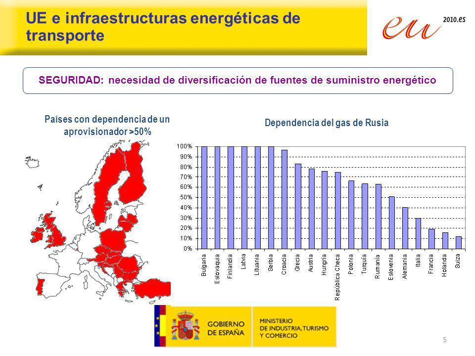 5 UE e infraestructuras energéticas de transporte Países con dependencia de un aprovisionador >50% Dependencia del gas de Rusia SEGURIDAD: necesidad d