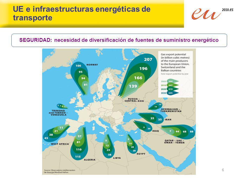 6 UE e infraestructuras energéticas de transporte SEGURIDAD: necesidad de diversificación de fuentes de suministro energético