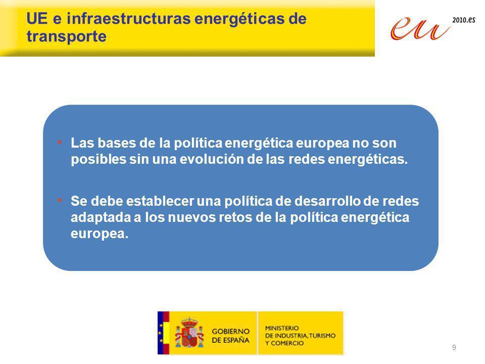 9 UE e infraestructuras energéticas de transporte Las bases de la política energética europea no son posibles sin una evolución de las redes energétic