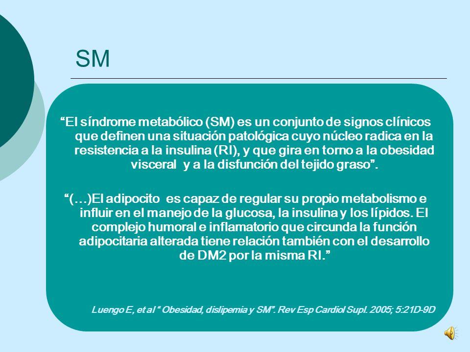 SM PATOGÉNESIS OBESIDAD VISCERAL ALTERACIONES DEL METABOLISMO HIDROCARBONADO DISLIPIDEMIA HTA OBESIDAD CENTRAL DIABETES DISLIPIDEMIA HTA isulinorresis