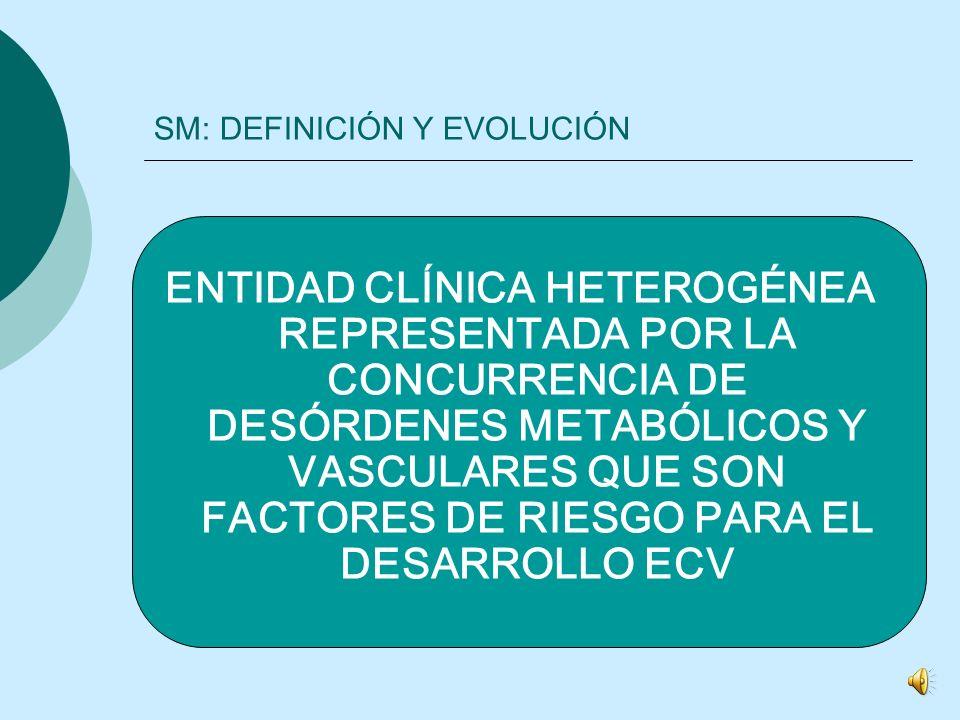 SM: DEFINICIÓN Y EVOLUCIÓN ENTIDAD CLÍNICA HETEROGÉNEA REPRESENTADA POR LA CONCURRENCIA DE DESÓRDENES METABÓLICOS Y VASCULARES QUE SON FACTORES DE RIESGO PARA EL DESARROLLO ECV