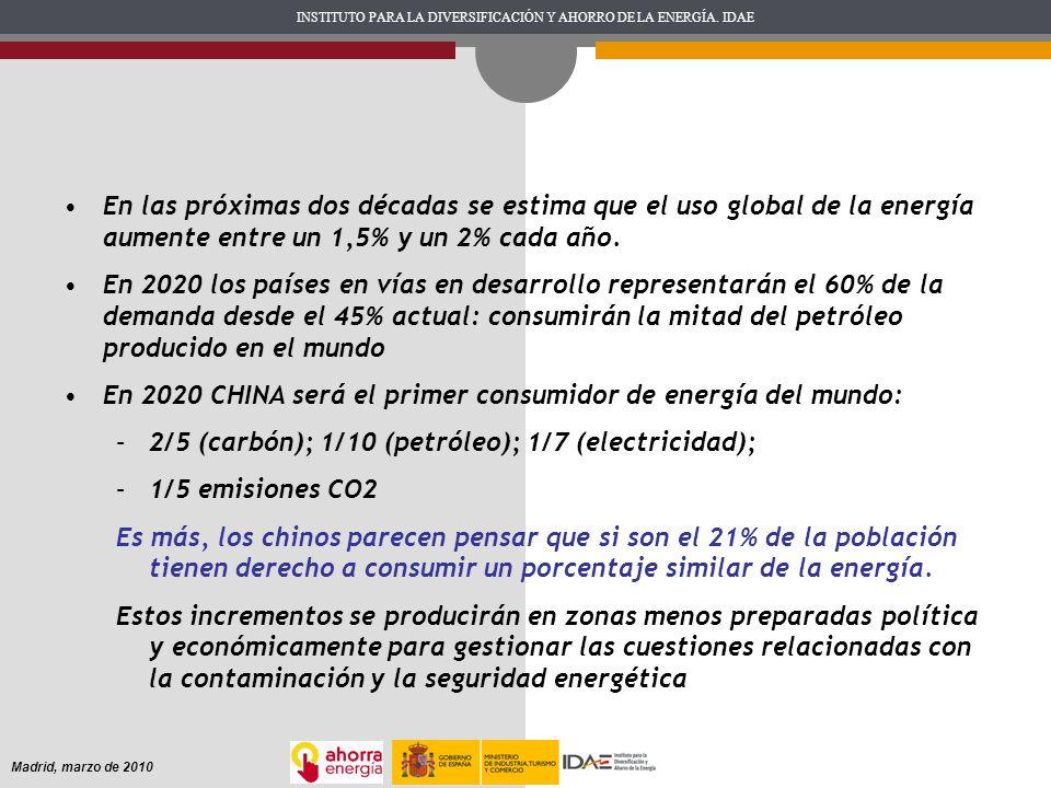 INSTITUTO PARA LA DIVERSIFICACIÓN Y AHORRO DE LA ENERGÍA. IDAE Madrid, marzo de 2010 En las próximas dos décadas se estima que el uso global de la ene