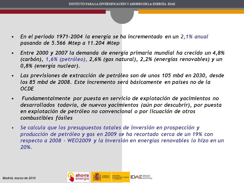 INSTITUTO PARA LA DIVERSIFICACIÓN Y AHORRO DE LA ENERGÍA. IDAE Madrid, marzo de 2010 En el periodo 1971-2004 la energía se ha incrementado en un 2,1%