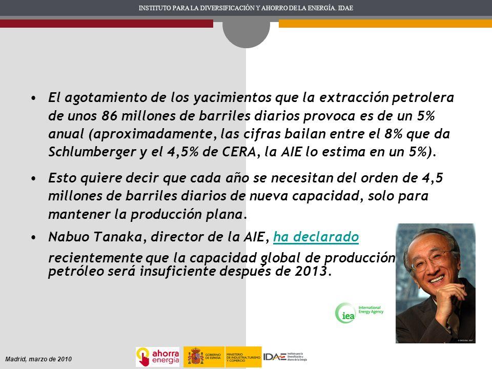 INSTITUTO PARA LA DIVERSIFICACIÓN Y AHORRO DE LA ENERGÍA. IDAE Madrid, marzo de 2010 El agotamiento de los yacimientos que la extracción petrolera de