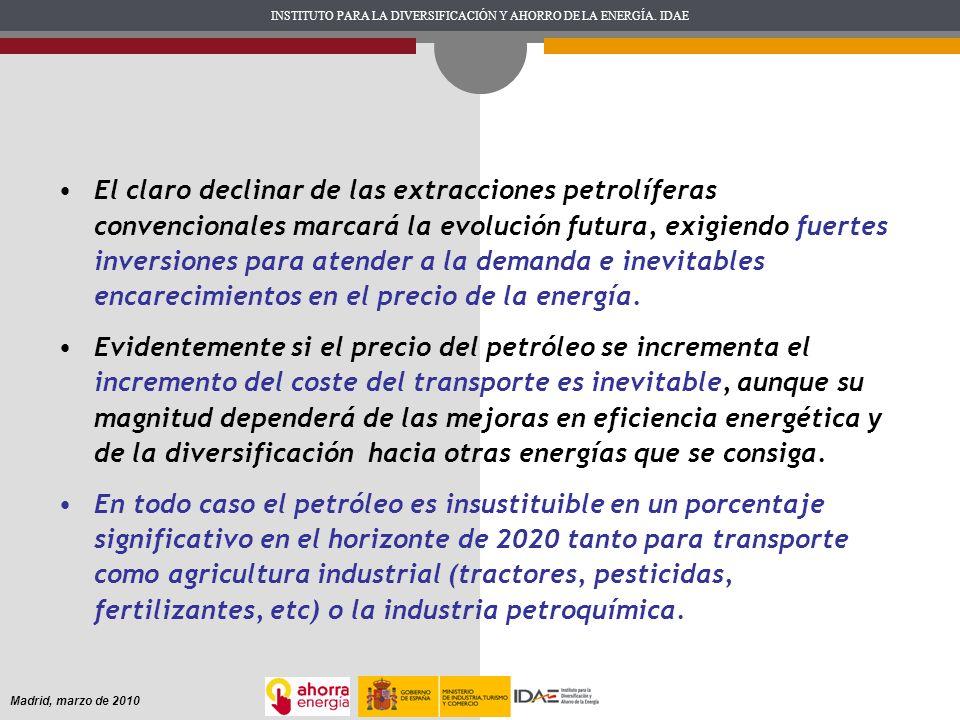 INSTITUTO PARA LA DIVERSIFICACIÓN Y AHORRO DE LA ENERGÍA. IDAE Madrid, marzo de 2010 El claro declinar de las extracciones petrolíferas convencionales