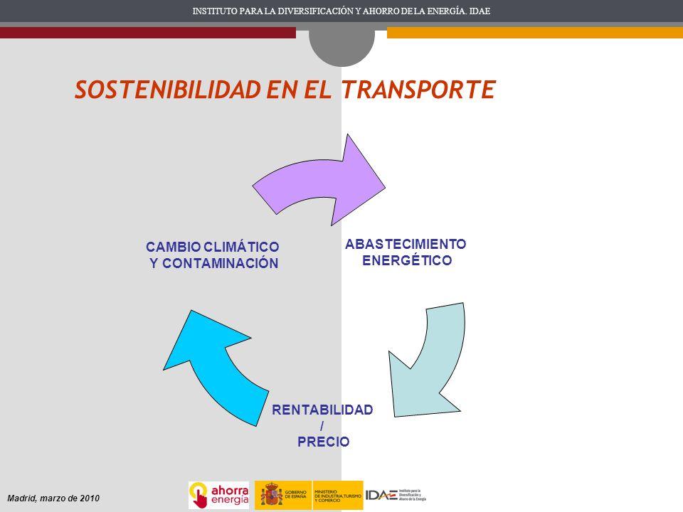 INSTITUTO PARA LA DIVERSIFICACIÓN Y AHORRO DE LA ENERGÍA. IDAE Madrid, marzo de 2010 SOSTENIBILIDAD EN EL TRANSPORTE