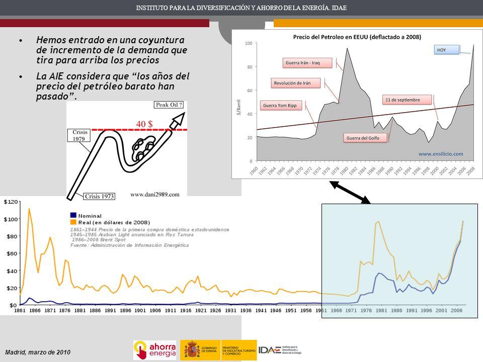 INSTITUTO PARA LA DIVERSIFICACIÓN Y AHORRO DE LA ENERGÍA. IDAE Madrid, marzo de 2010 Hemos entrado en una coyuntura de incremento de la demanda que ti