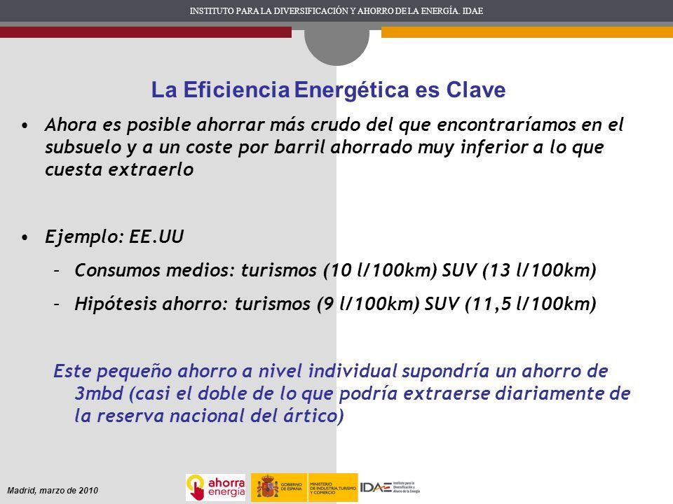 INSTITUTO PARA LA DIVERSIFICACIÓN Y AHORRO DE LA ENERGÍA. IDAE Madrid, marzo de 2010 Ahora es posible ahorrar más crudo del que encontraríamos en el s