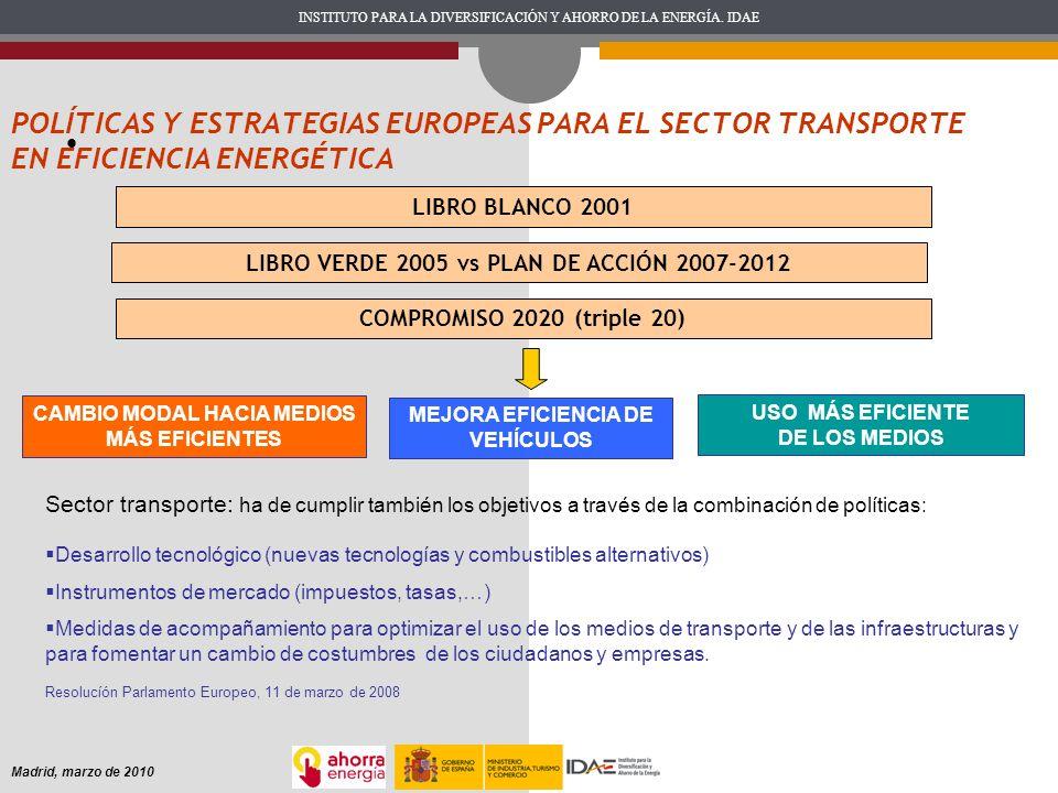 INSTITUTO PARA LA DIVERSIFICACIÓN Y AHORRO DE LA ENERGÍA. IDAE Madrid, marzo de 2010 MEJORA EFICIENCIA DE VEHÍCULOS CAMBIO MODAL HACIA MEDIOS MÁS EFIC