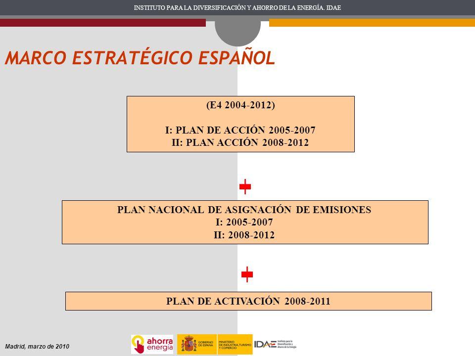 INSTITUTO PARA LA DIVERSIFICACIÓN Y AHORRO DE LA ENERGÍA. IDAE Madrid, marzo de 2010 MARCO ESTRATÉGICO ESPAÑOL (E4 2004-2012) I: PLAN DE ACCIÓN 2005-2