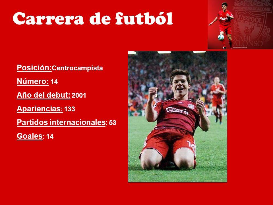 Carrera de futból Posición: Centrocampista Número: 14 Año del debut: 2001 Apariencias : 133 Partidos internacionales : 53 Goales : 14