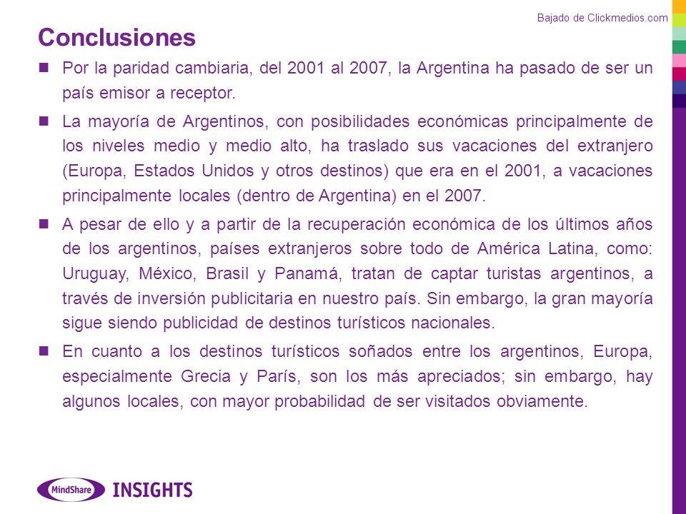 Conclusiones Por la paridad cambiaria, del 2001 al 2007, la Argentina ha pasado de ser un país emisor a receptor.