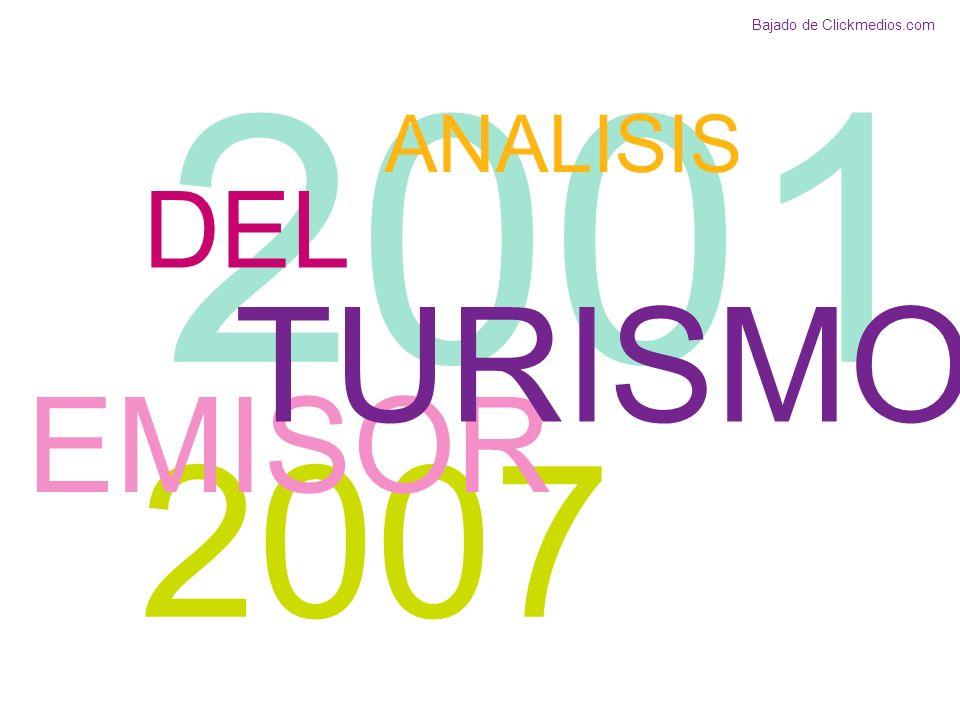 2001 ANALISIS DEL 2007 EMISOR TURISMO Bajado de Clickmedios.com