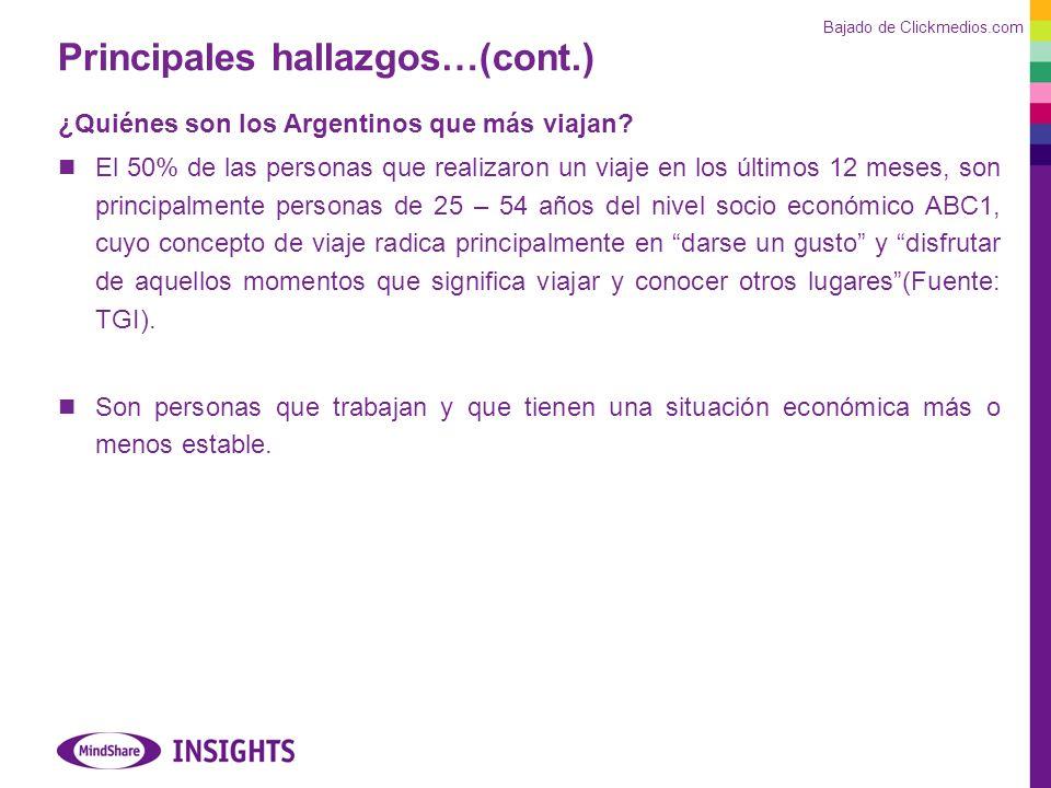 Principales hallazgos…(cont.) ¿Quiénes son los Argentinos que más viajan.
